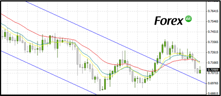 Global forex sk a.s